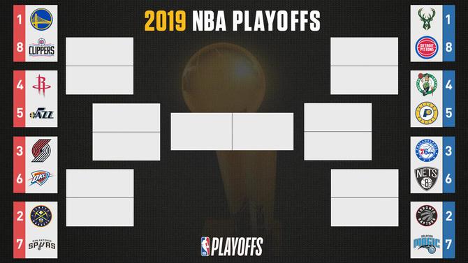 Pistons/NBA First Round Preview – joshbobdotcom